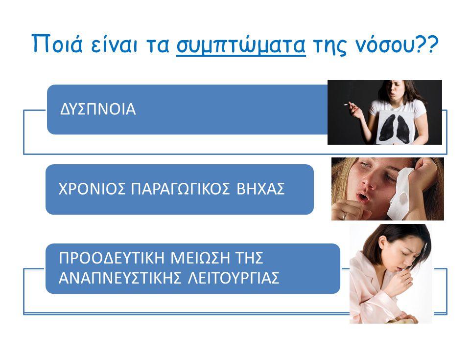 Ποιά είναι τα συμπτώματα της νόσου