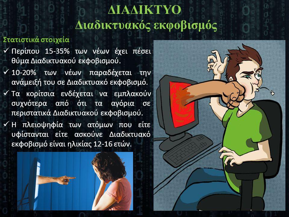 ΔΙΑΔΙΚΤΥΟ Διαδικτυακός εκφοβισμός