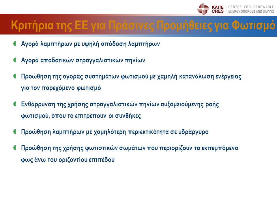 Κριτήρια της ΕΕ για Πράσινες Προμήθειες για Φωτισμό