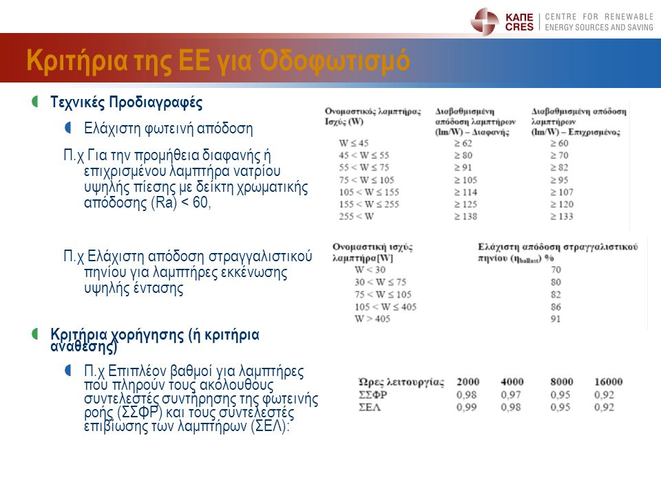 Κριτήρια της ΕΕ για Όδοφωτισμό