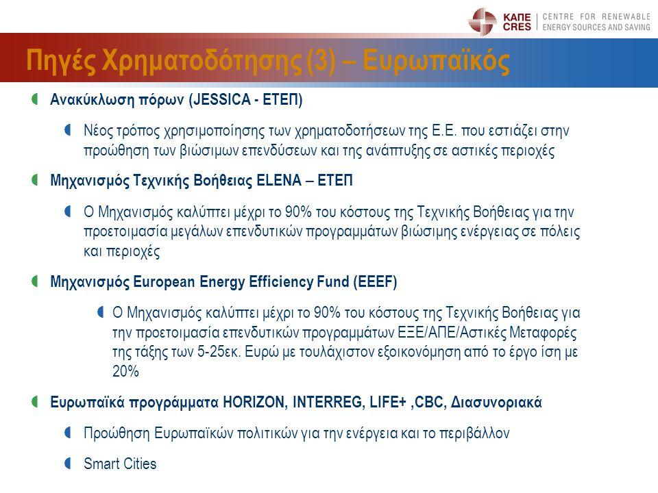 Πηγές Χρηματοδότησης (3) – Ευρωπαϊκός