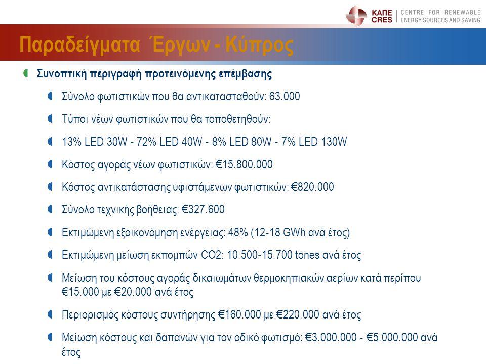 Παραδείγματα Έργων - Κύπρος