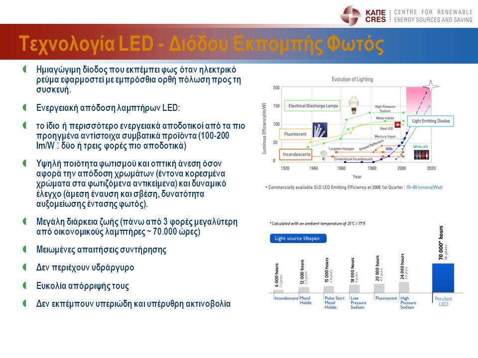 Τεχνολογία LED - Διόδου Εκπομπής Φωτός