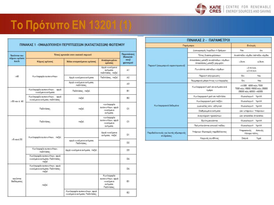 Το Πρότυπο ΕΝ 13201 (1) 9