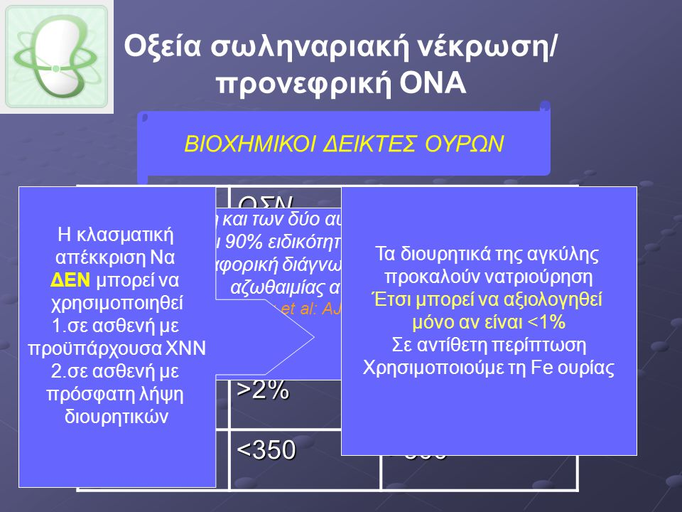 Οξεία σωληναριακή νέκρωση/ προνεφρική ΟΝΑ