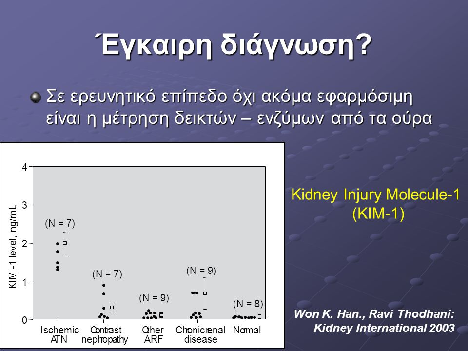 Kidney Injury Molecule-1