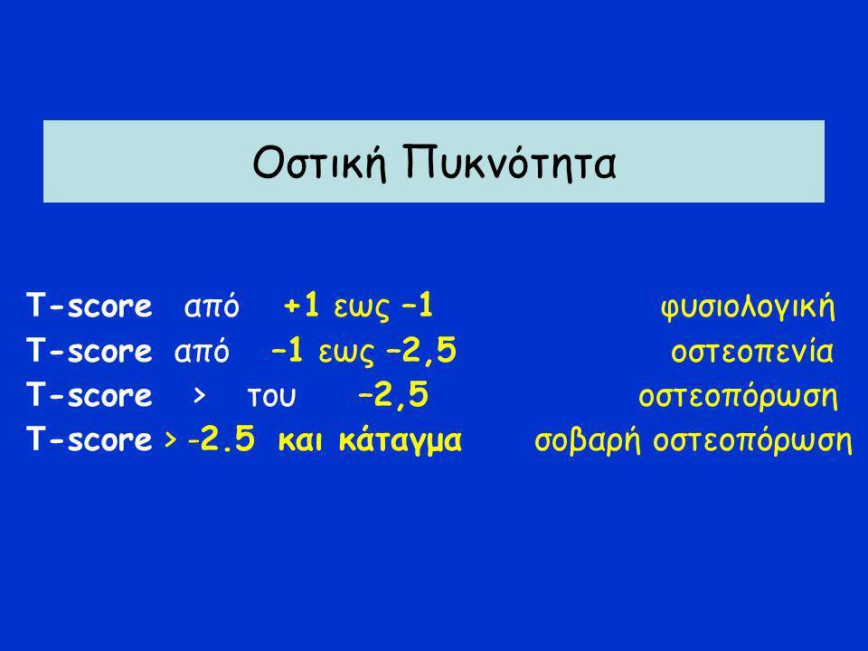 Οστική Πυκνότητα Τ-score από +1 εως –1 φυσιολογική
