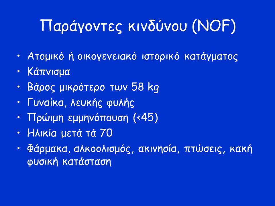 Παράγοντες κινδύνου (ΝΟF)