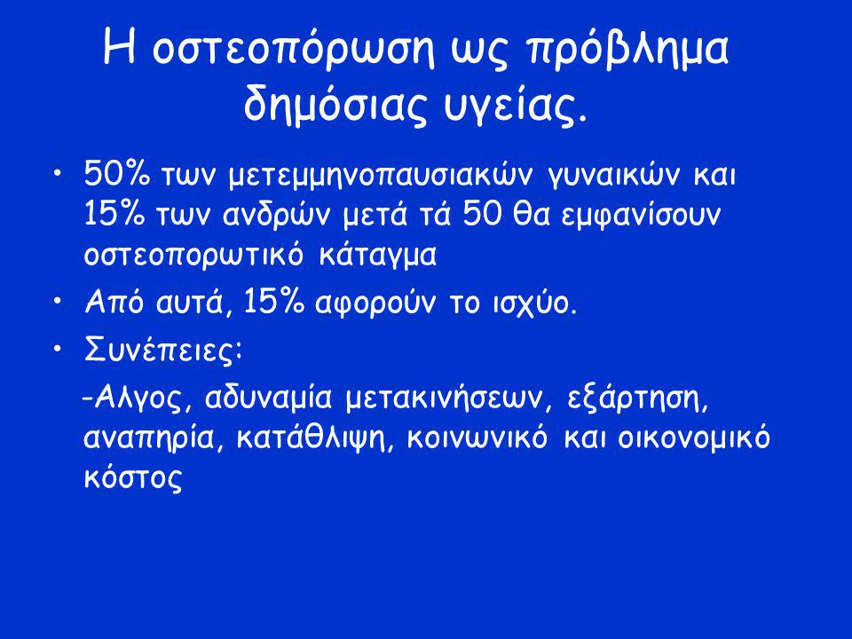 Η οστεοπόρωση ως πρόβλημα δημόσιας υγείας.