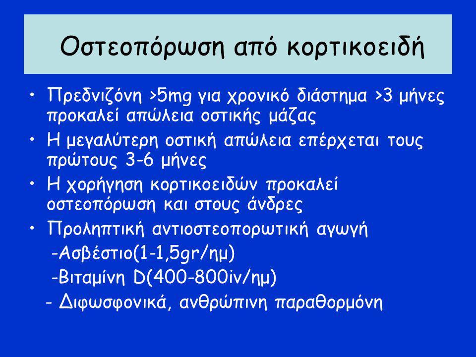 Οστεοπόρωση από κορτικοειδή