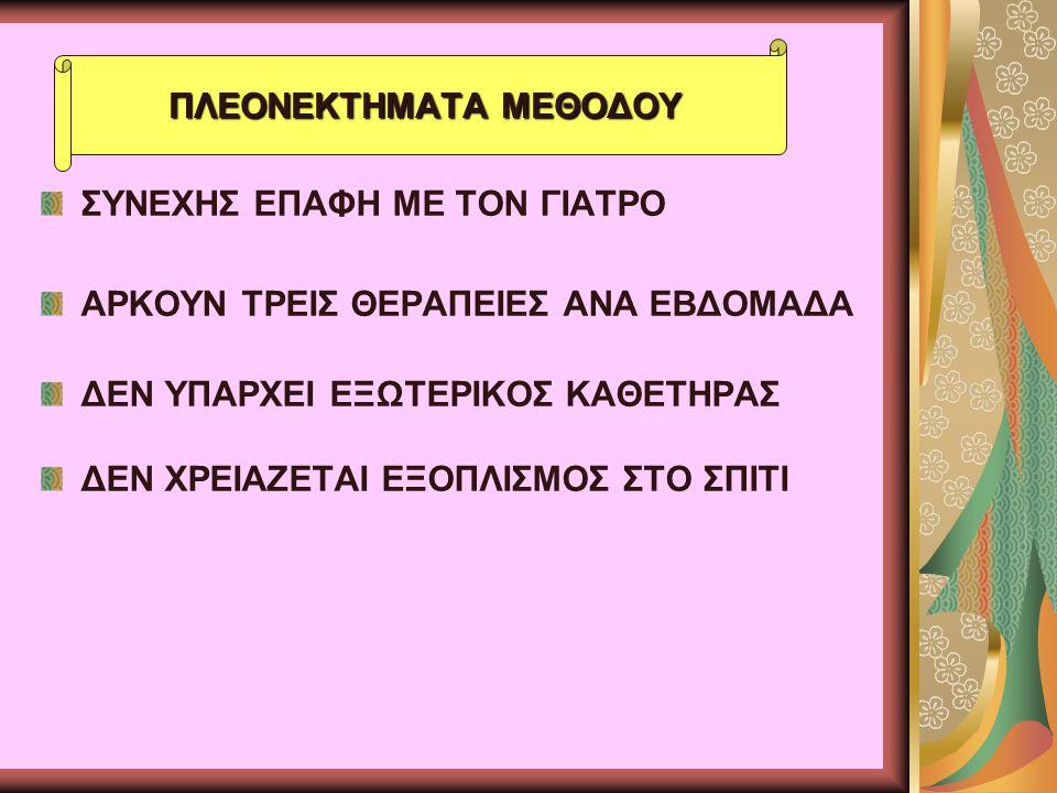 ΠΛΕΟΝΕΚΤΗΜΑΤΑ ΜΕΘΟΔΟΥ