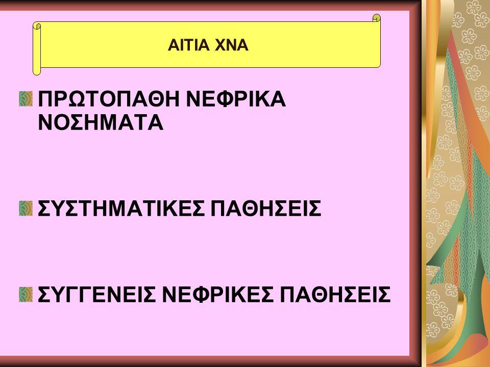 ΠΡΩΤΟΠΑΘΗ ΝΕΦΡΙΚΑ ΝΟΣΗΜΑΤΑ
