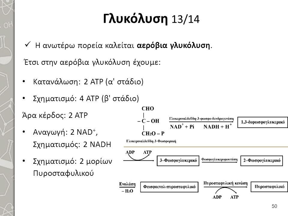 CH3COCOOH + NADH + H+ ↔ CH3CHOHCOOH + NAD+