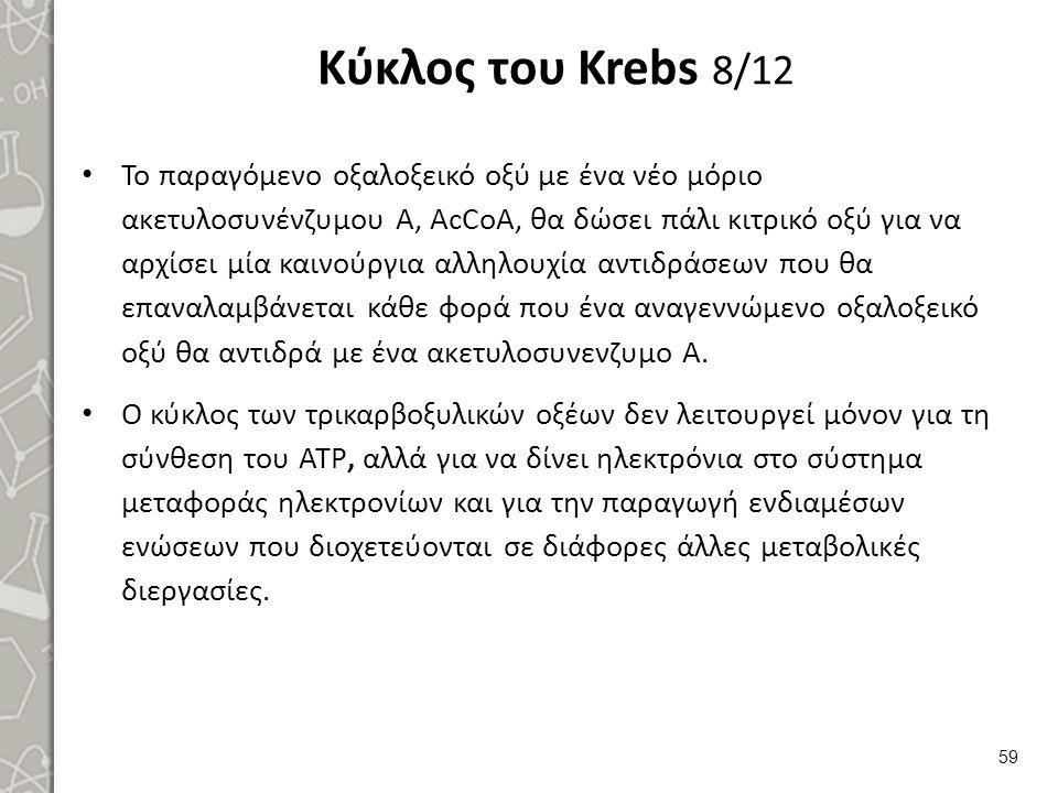 Κύκλος του Krebs 9/12