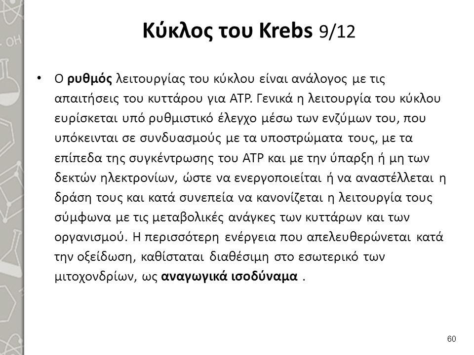 Κύκλος του Krebs 10/12