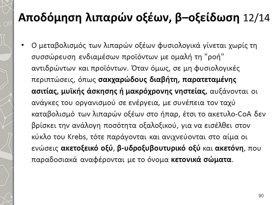 Αποδόμηση λιπαρών οξέων, β–οξείδωση 13/14