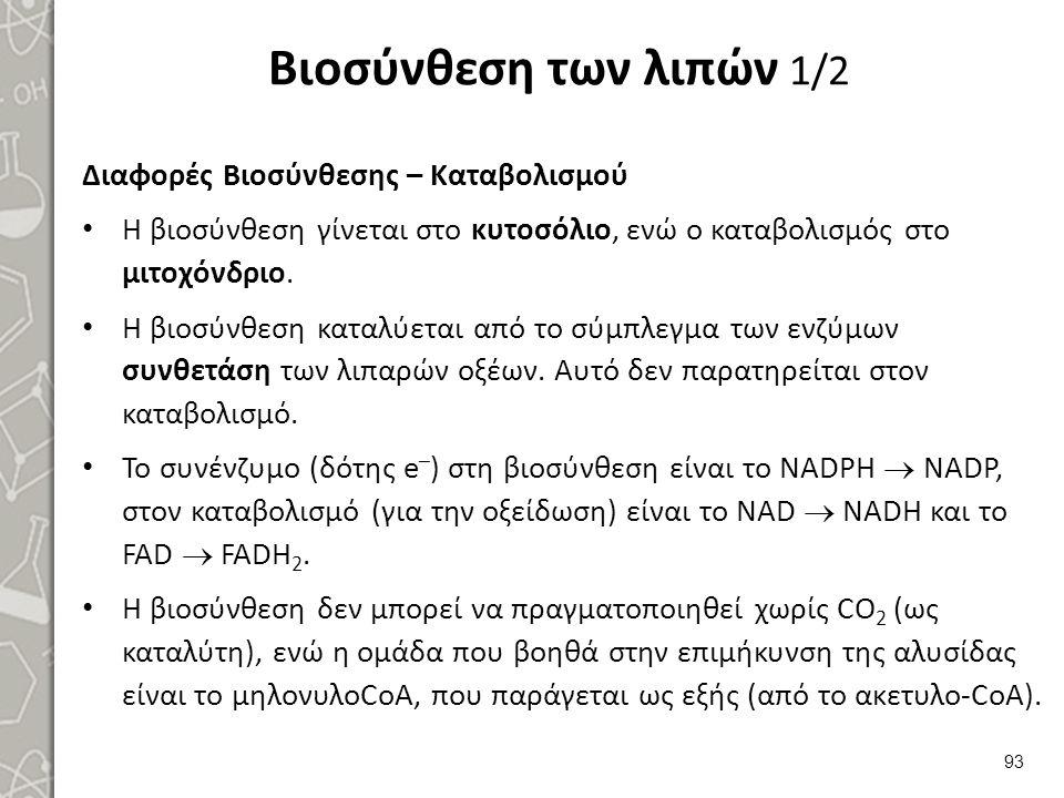 CH3COCoA + ATP + CO2 ≡ HOOC – CH2 – COCoA + ADP + Pi
