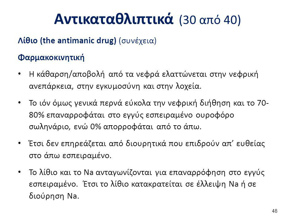Αντικαταθλιπτικά (31 από 40)