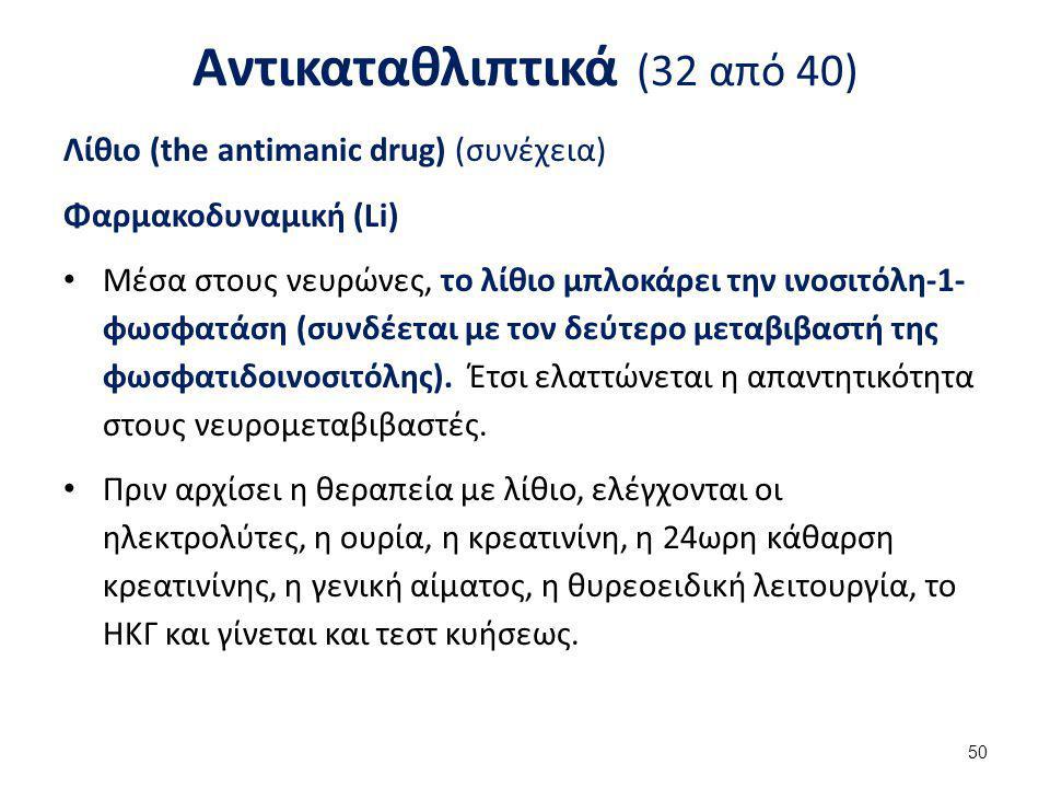 Αντικαταθλιπτικά (33 από 40)