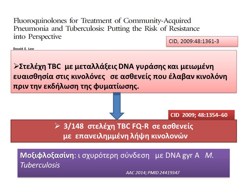 3/148 στελέχη TBC FQ-R σε ασθενείς με επανειλημμένη λήψη κινολονών