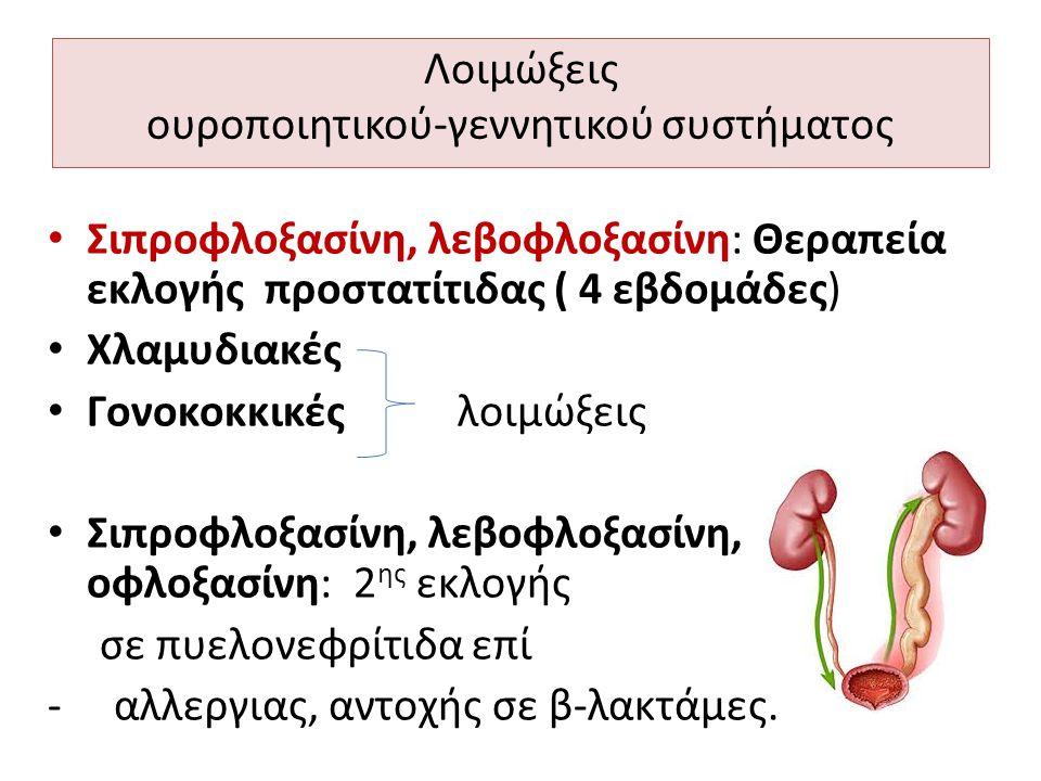 Λοιμώξεις ουροποιητικού-γεννητικού συστήματος