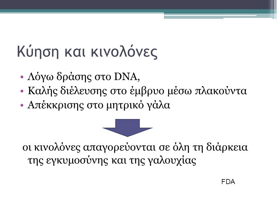 Κύηση και κινολόνες Λόγω δράσης στο DNA,