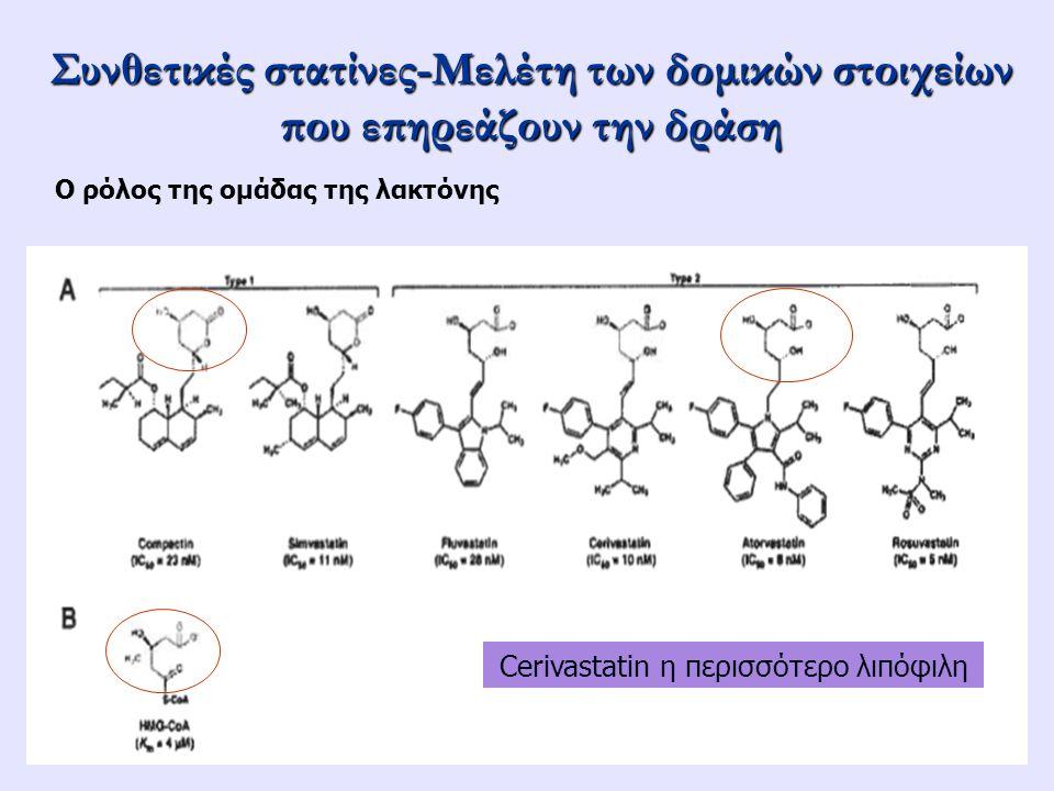 Cerivastatin η περισσότερο λιπόφιλη