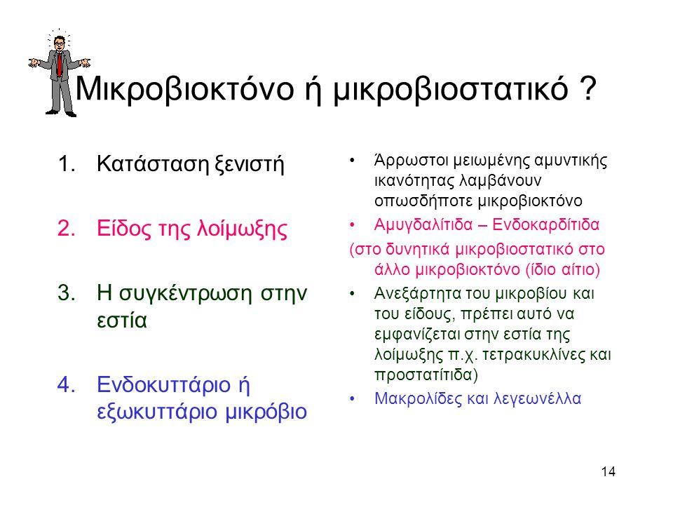 Μικροβιοκτόνο ή μικροβιοστατικό