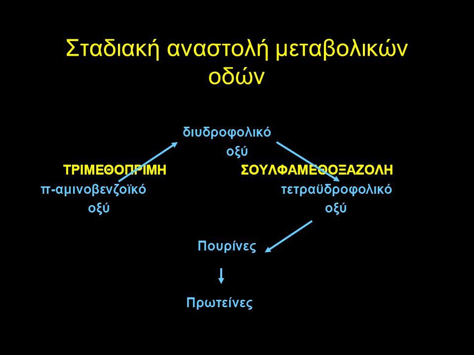 Σταδιακή αναστολή μεταβολικών οδών