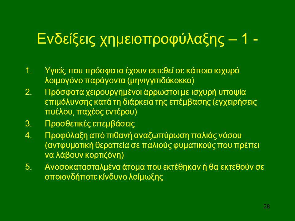Ενδείξεις χημειοπροφύλαξης – 1 -
