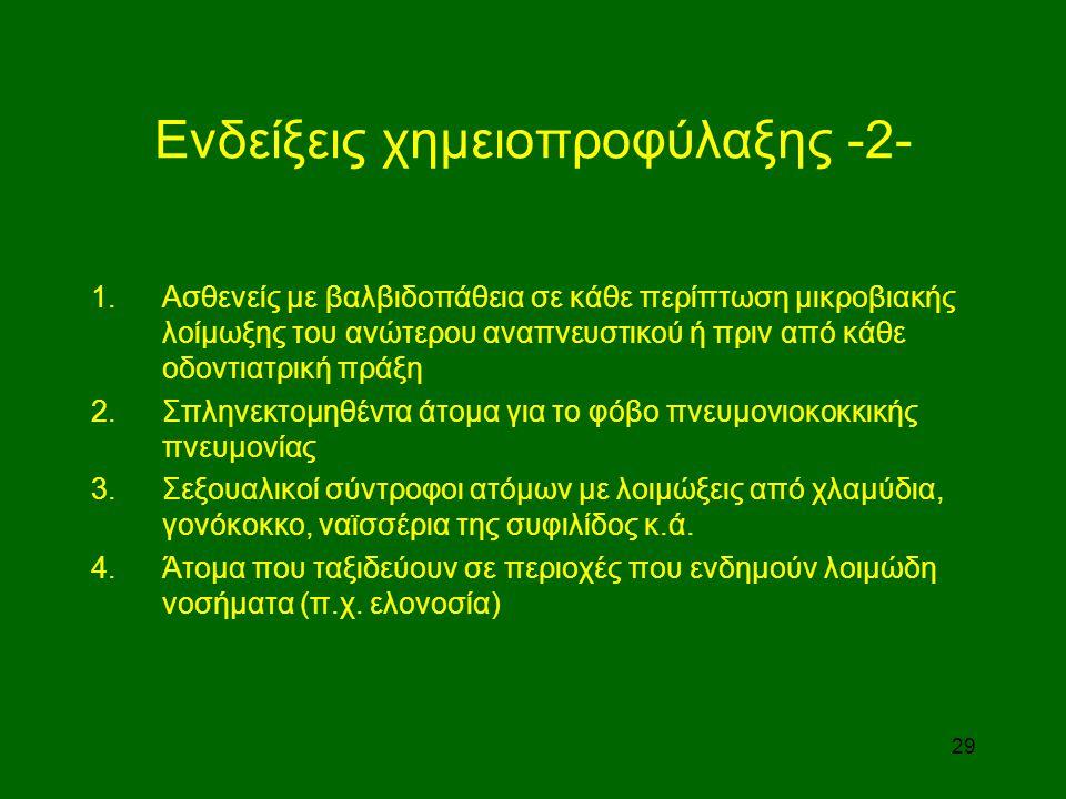 Ενδείξεις χημειοπροφύλαξης -2-