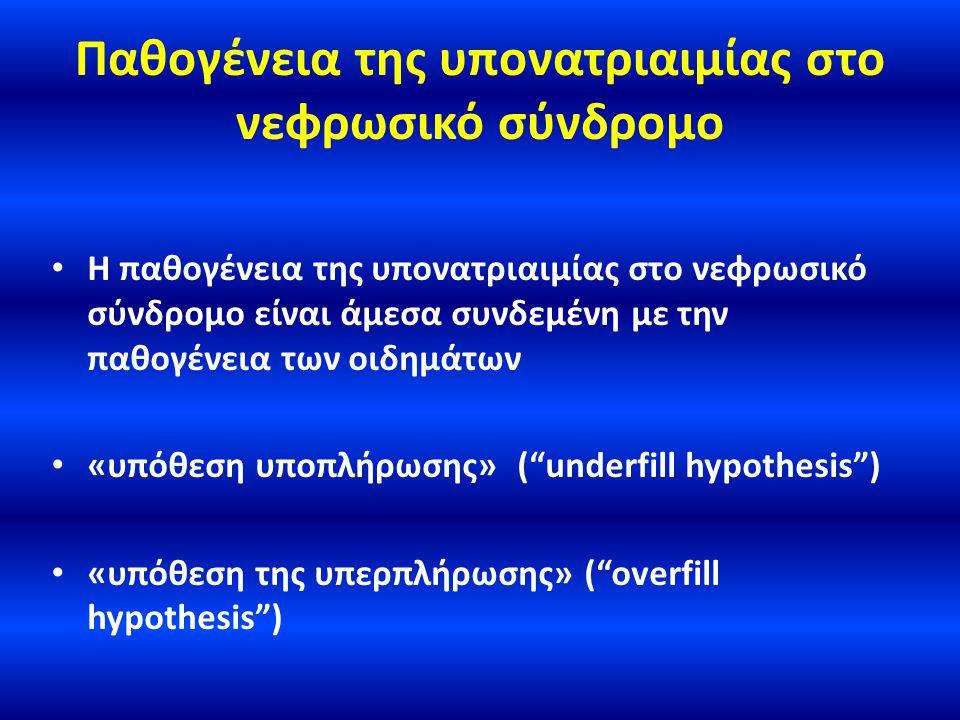 Παθογένεια της υπονατριαιμίας στο νεφρωσικό σύνδρομο