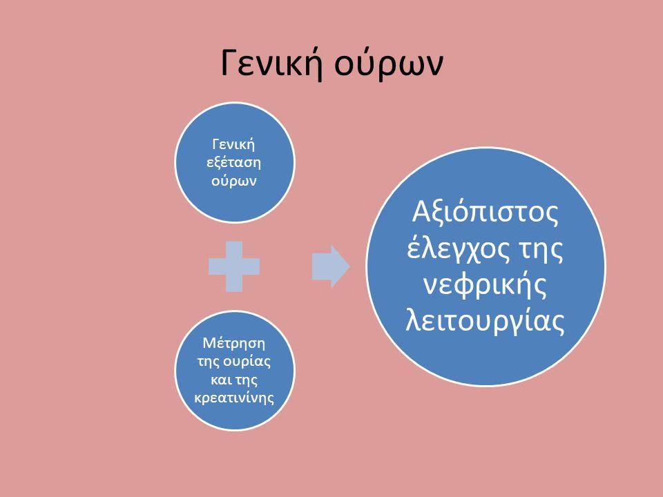 Γενική ούρων Αξιόπιστος έλεγχος της νεφρικής λειτουργίας