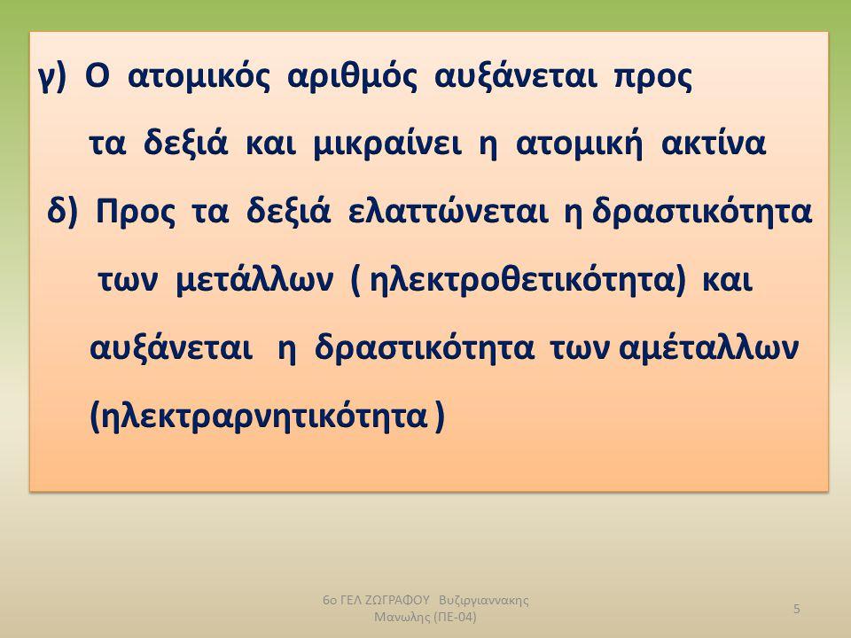 6ο ΓΕΛ ΖΩΓΡΑΦΟΥ Βυζιργιαννακης Μανωλης (ΠΕ-04)