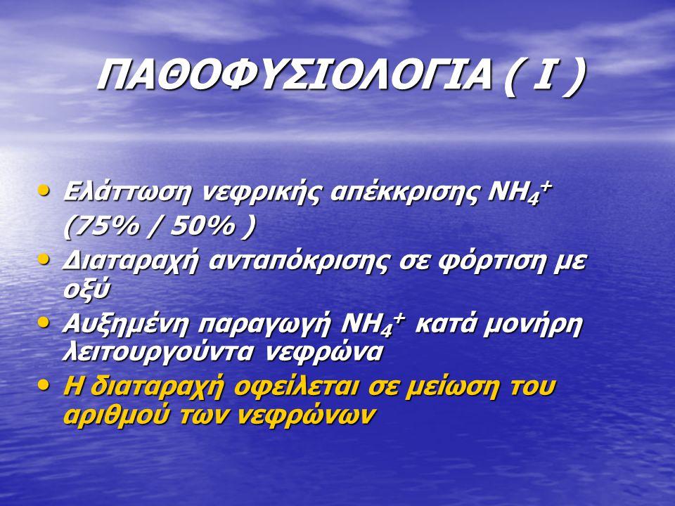 ΠΑΘΟΦΥΣΙΟΛΟΓΙΑ ( I ) Ελάττωση νεφρικής απέκκρισης NH4+ (75% / 50% )