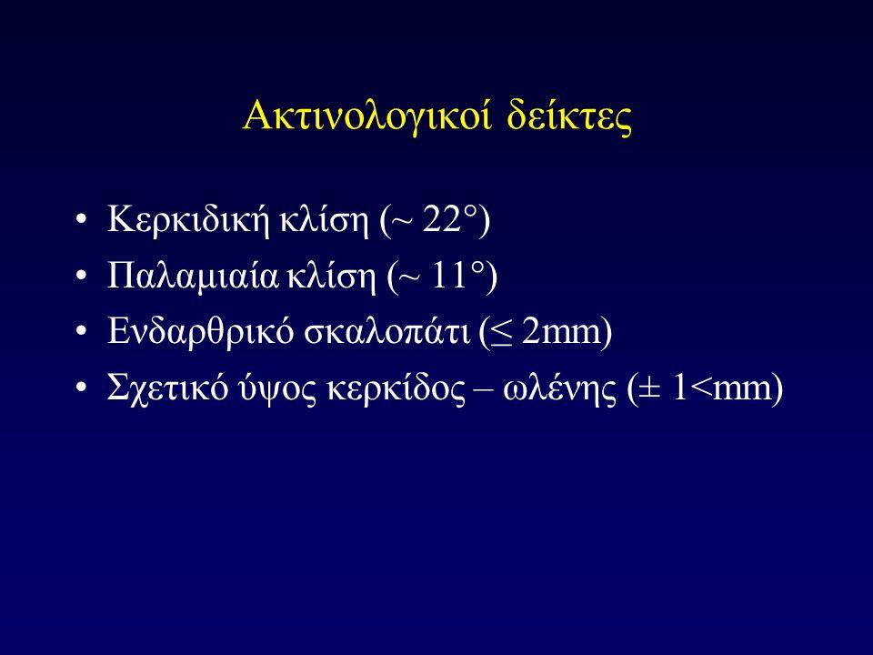 Ακτινολογικοί δείκτες