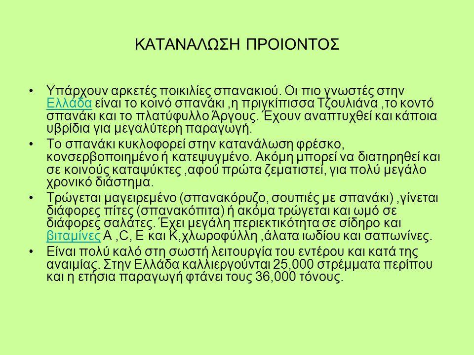 ΚΑΤΑΝΑΛΩΣΗ ΠΡΟΙΟΝΤΟΣ