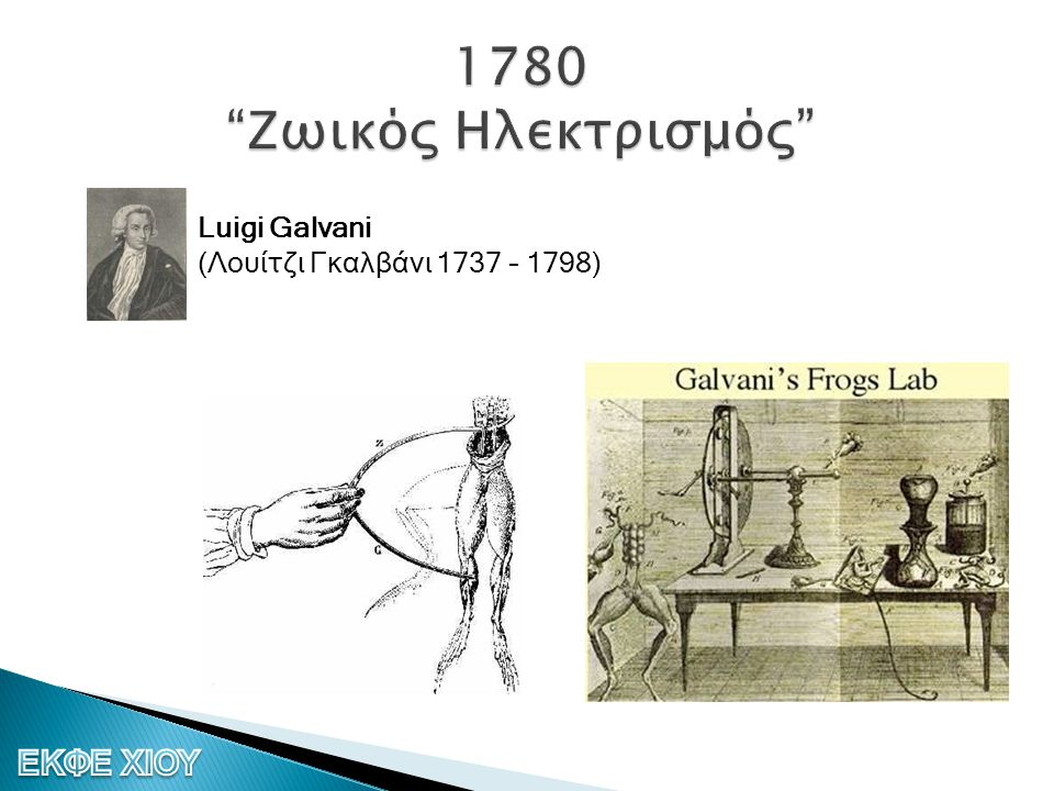 1780 Ζωικός Ηλεκτρισμός Luigi Galvani (Λουίτζι Γκαλβάνι 1737 – 1798)