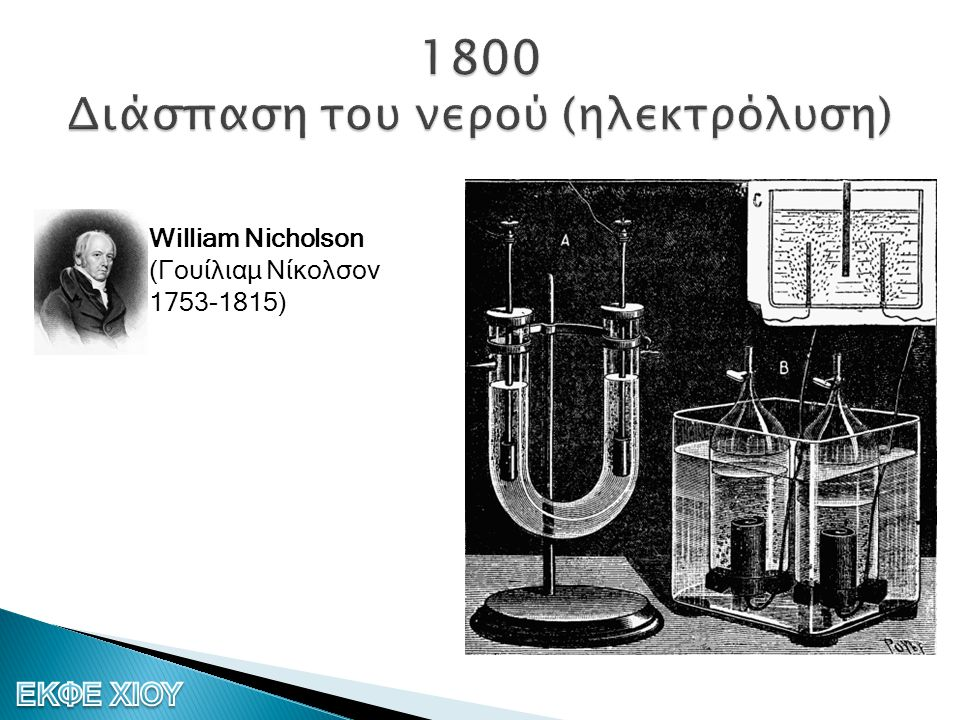 1800 Διάσπαση του νερού (ηλεκτρόλυση)