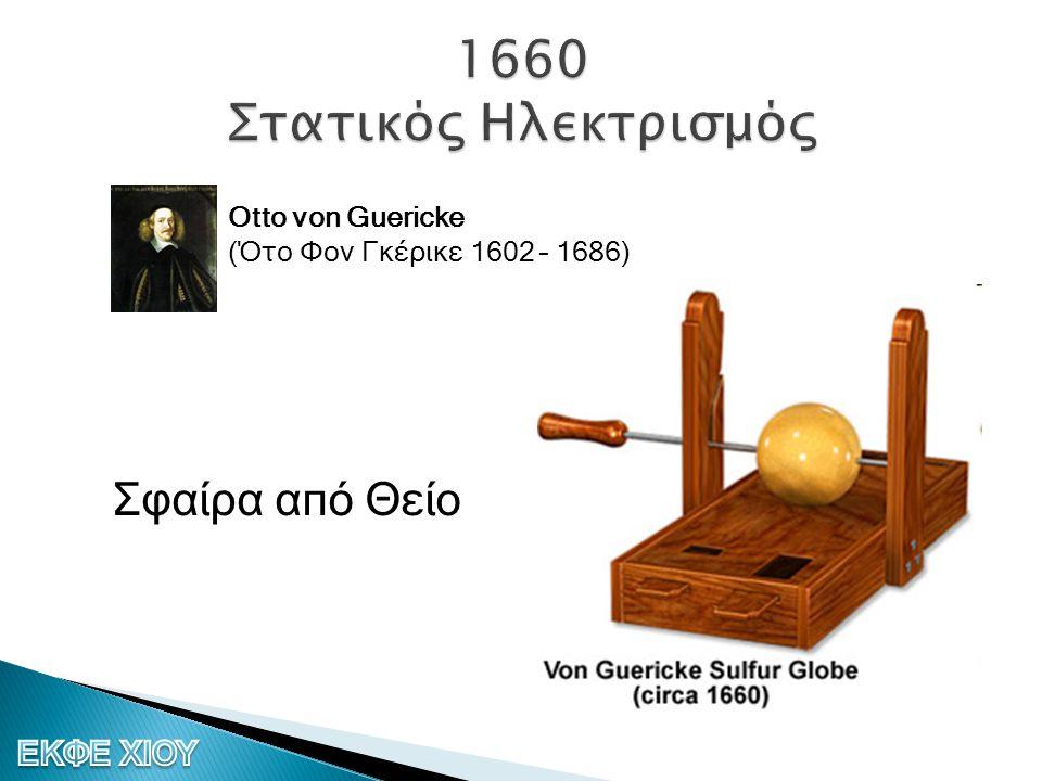 1660 Στατικός Ηλεκτρισμός Σφαίρα από Θείο