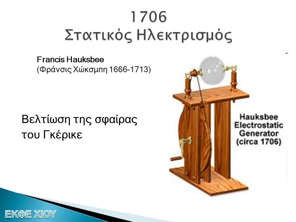 1706 Στατικός Ηλεκτρισμός Βελτίωση της σφαίρας του Γκέρικε