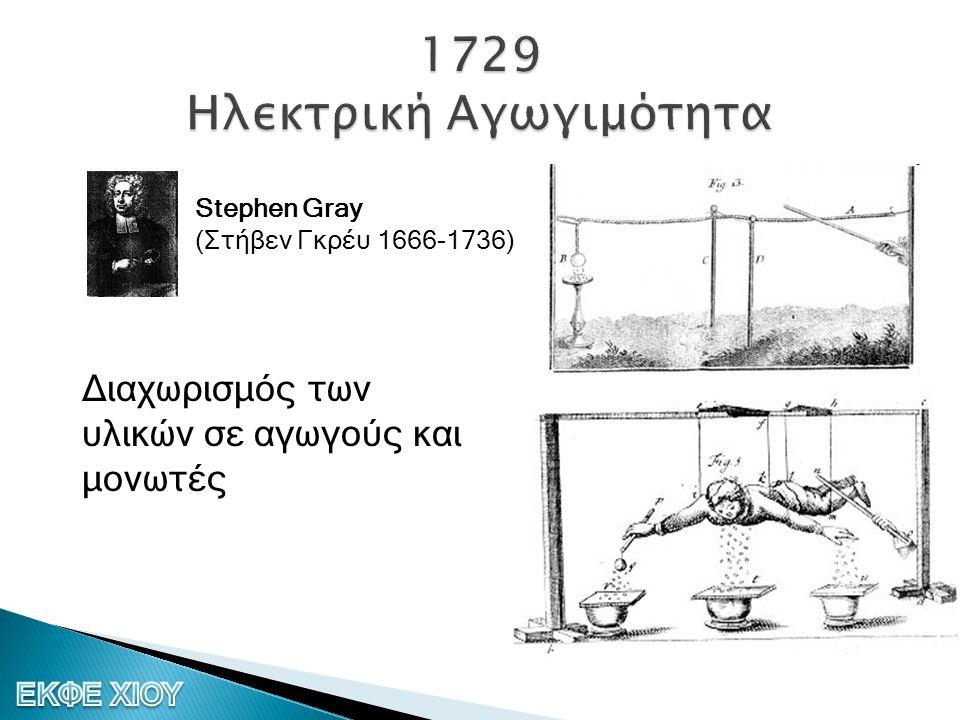 1729 Ηλεκτρική Αγωγιμότητα
