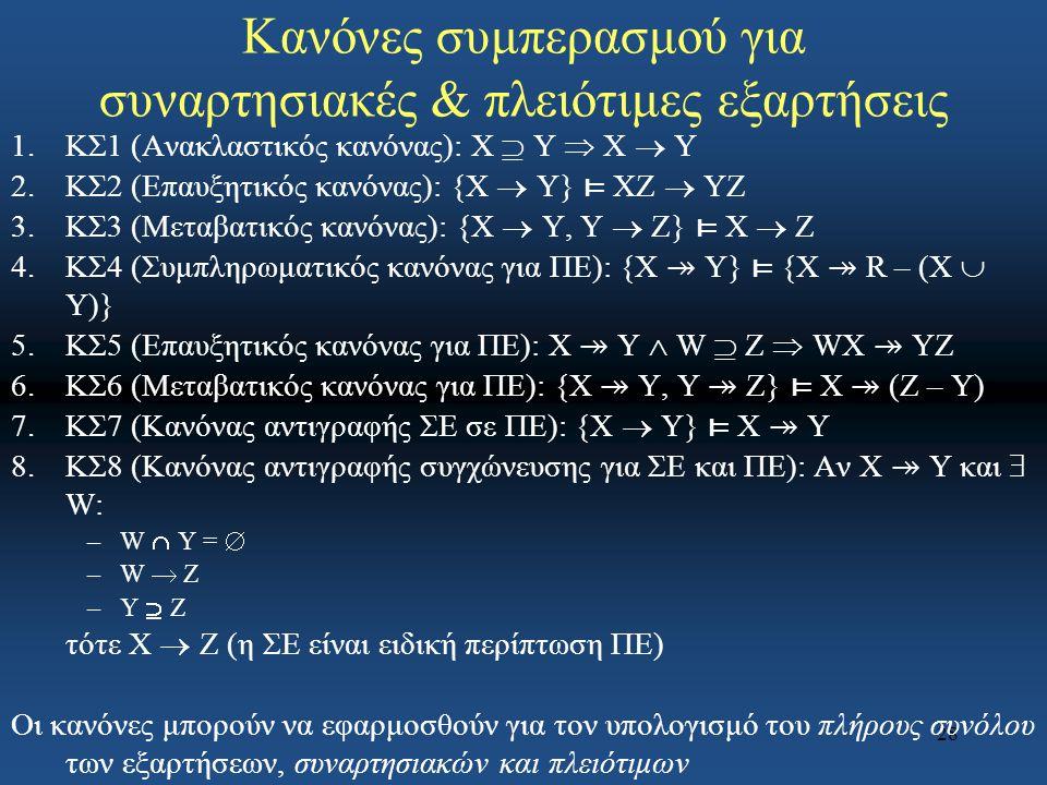 Κανόνες συμπερασμού για συναρτησιακές & πλειότιμες εξαρτήσεις