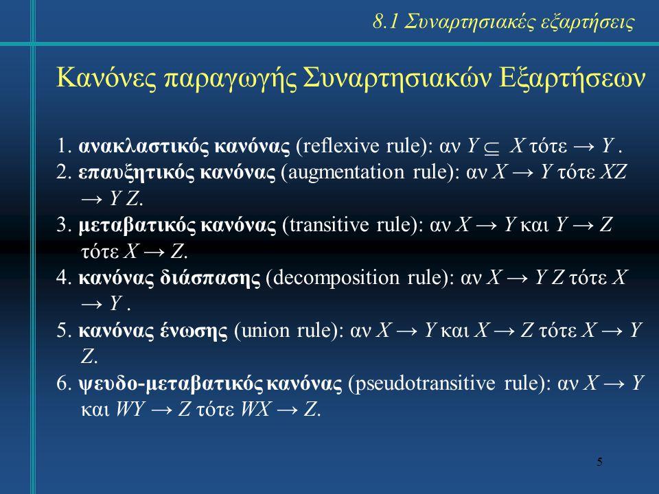 Κανόνες παραγωγής Συναρτησιακών Εξαρτήσεων