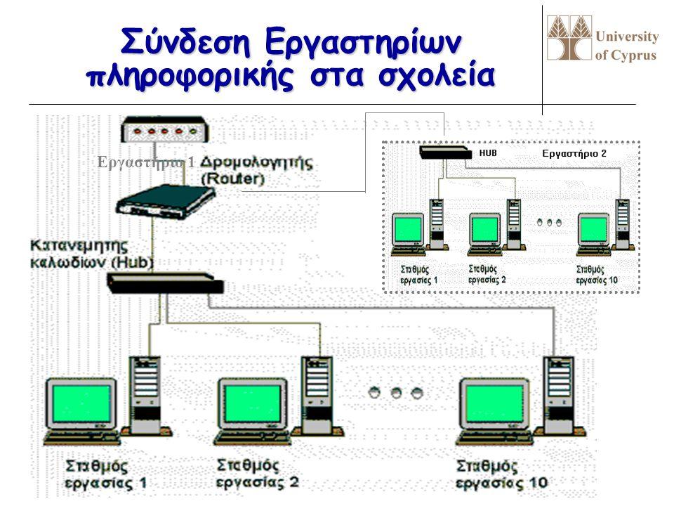 Σύνδεση Εργαστηρίων πληροφορικής στα σχολεία