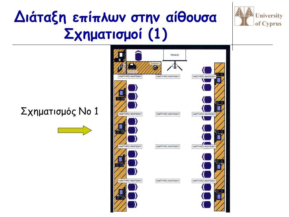 Διάταξη επίπλων στην αίθουσα Σχηματισμοί (1)