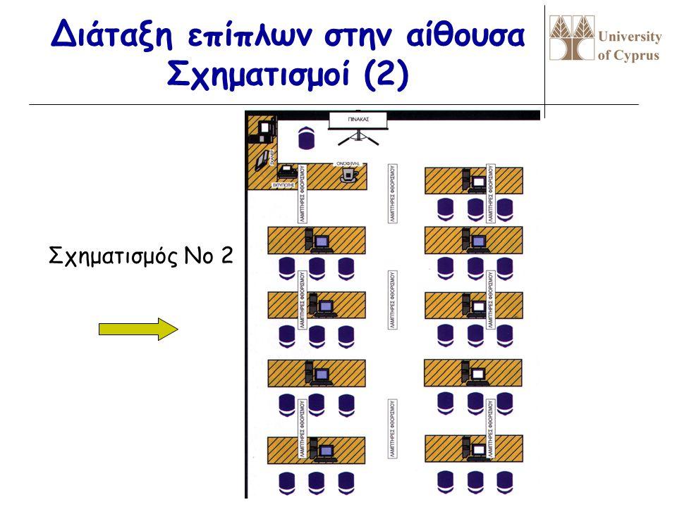 Διάταξη επίπλων στην αίθουσα Σχηματισμοί (2)