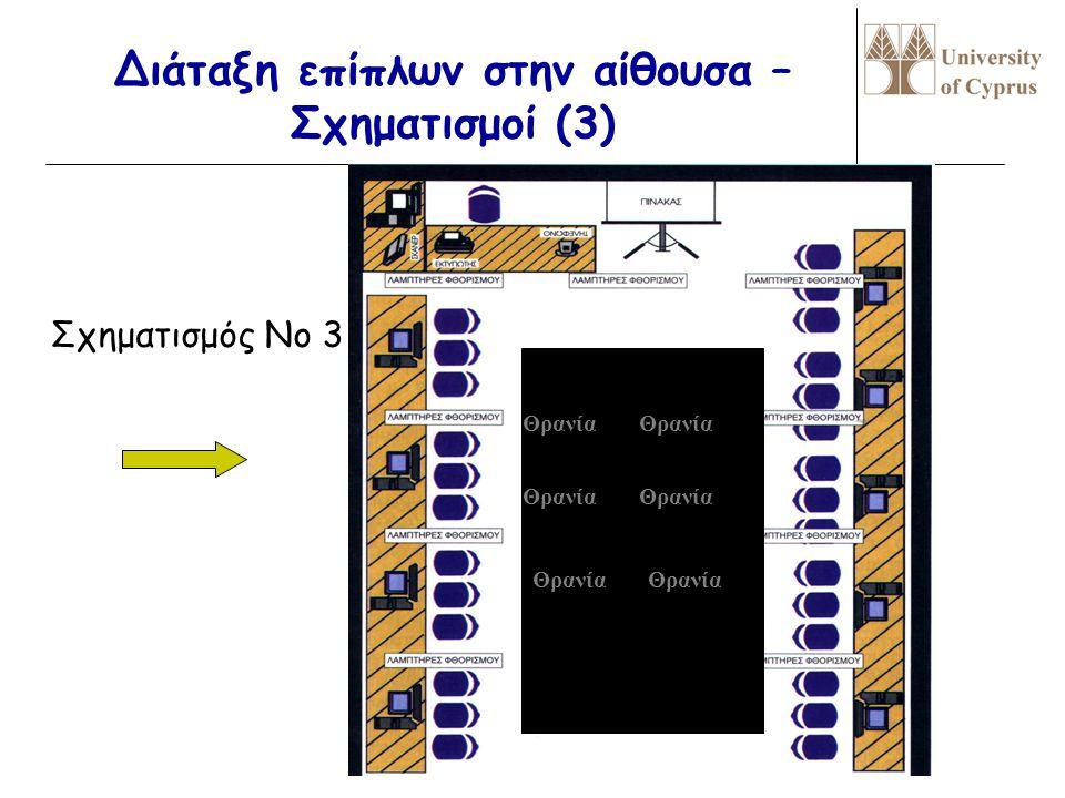 Διάταξη επίπλων στην αίθουσα – Σχηματισμοί (3)