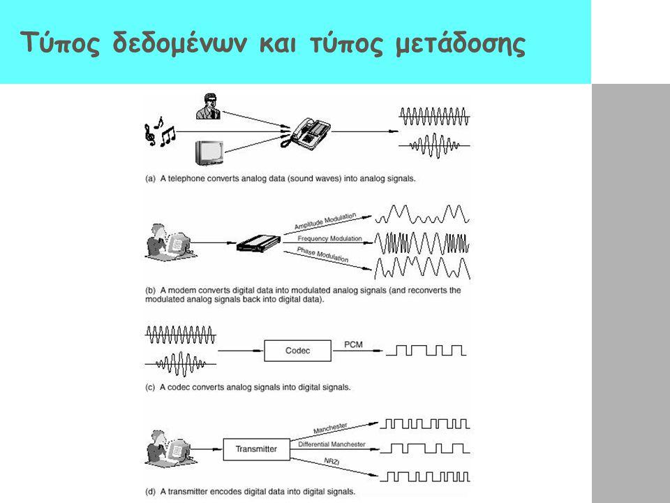 Τύπος δεδομένων και τύπος μετάδοσης