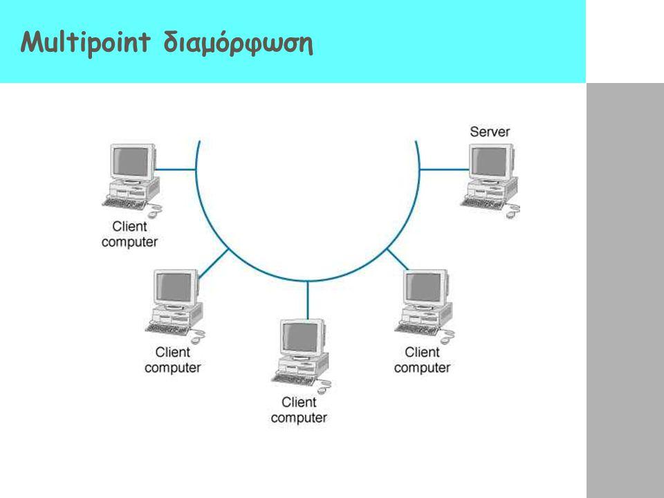 Multipoint διαμόρφωση